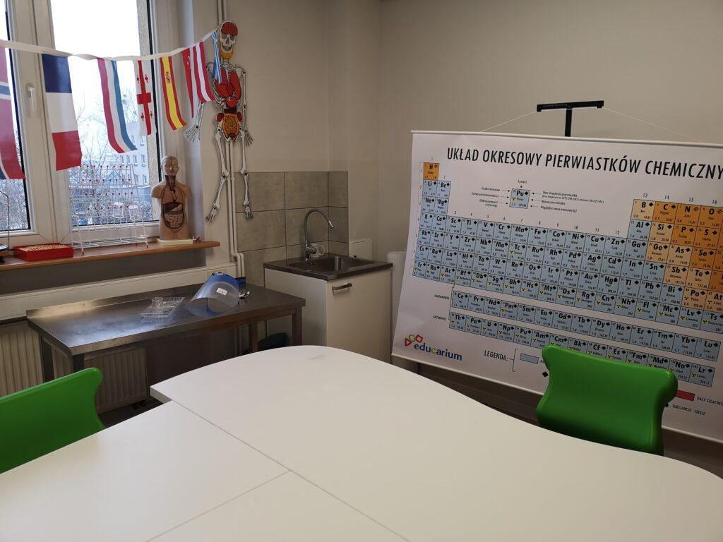 Sala nauk przyrodniczych